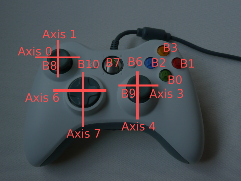 SDL joypad, XBox Triggers - General and Gameplay Programming